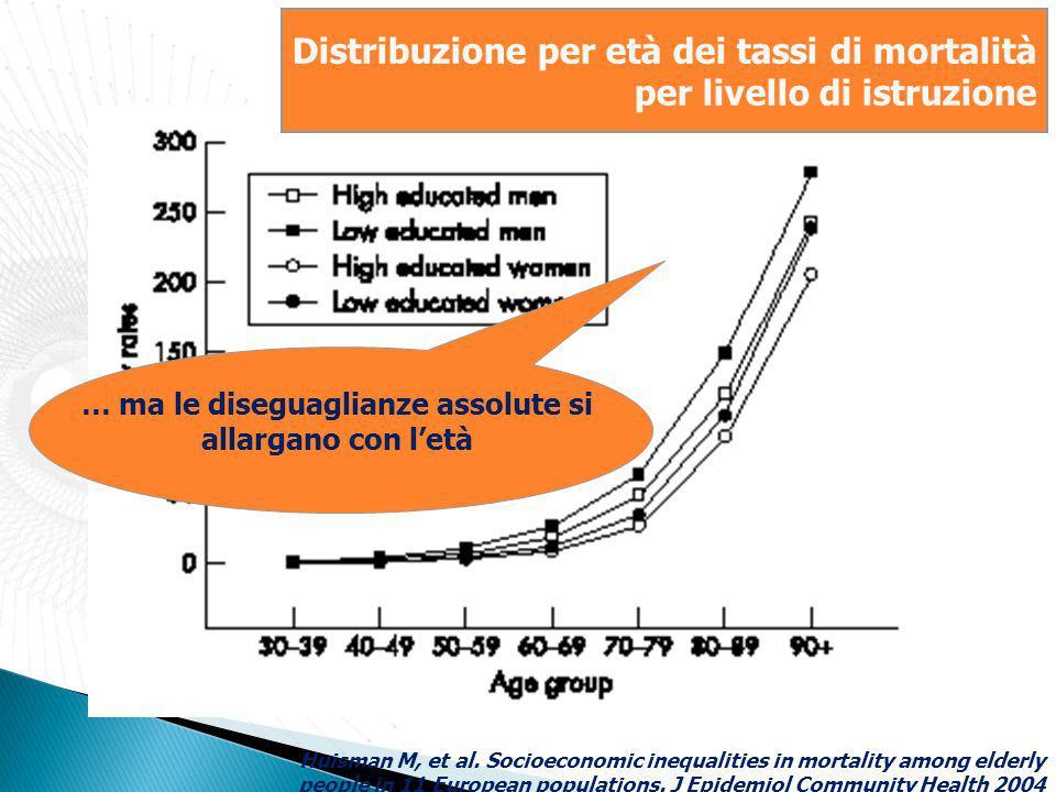 … ma le diseguaglianze assolute si allargano con l'età