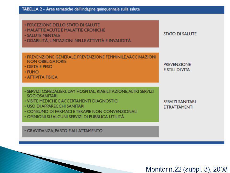 Monitor n.22 (suppl. 3), 2008