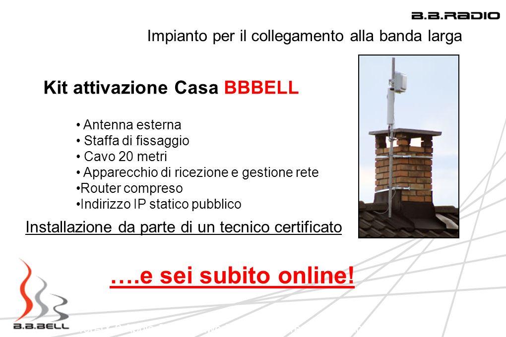 ….e sei subito online! Kit attivazione Casa BBBELL