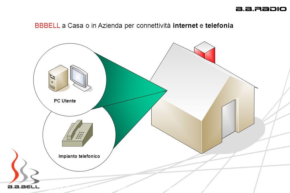 BBBELL a Casa o in Azienda per connettività internet e telefonia