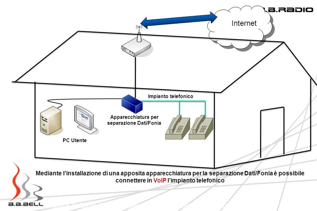 Apparecchiatura per separazione Dati/Fonia