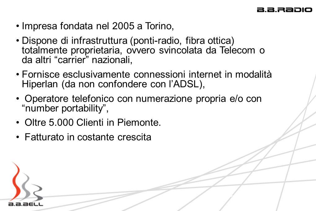 Impresa fondata nel 2005 a Torino,