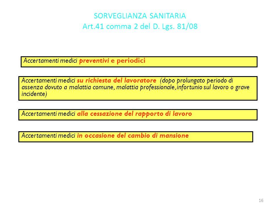 SORVEGLIANZA SANITARIA Art.41 comma 2 del D. Lgs. 81/08