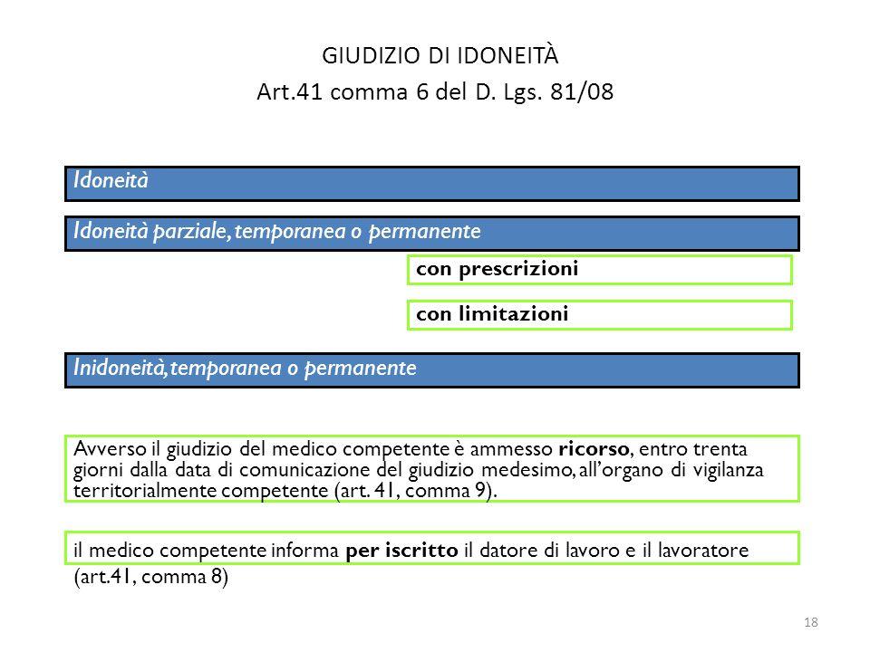 GIUDIZIO DI IDONEITÀ Art.41 comma 6 del D. Lgs. 81/08