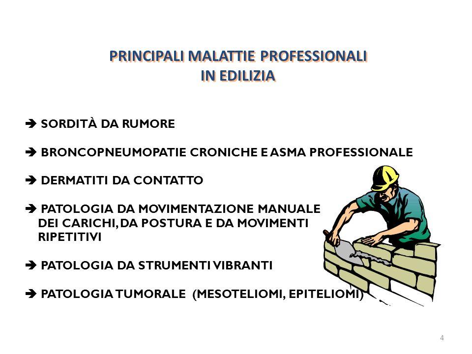 PRINCIPALI MALATTIE PROFESSIONALI
