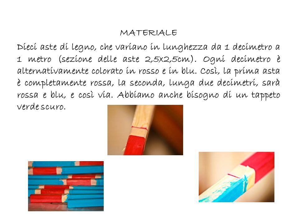 MATERIALE Dieci aste di legno, che variano in lunghezza da 1 decimetro a 1 metro (sezione delle aste 2,5x2,5cm).