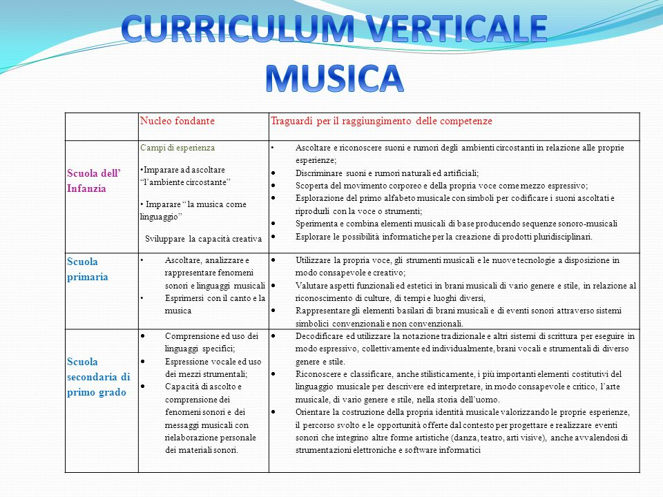 CURRICULUM VERTICALE MUSICA