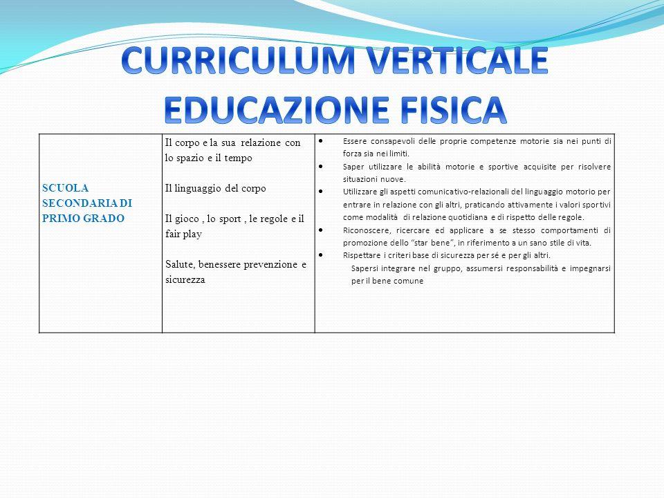 CURRICULUM VERTICALE EDUCAZIONE FISICA