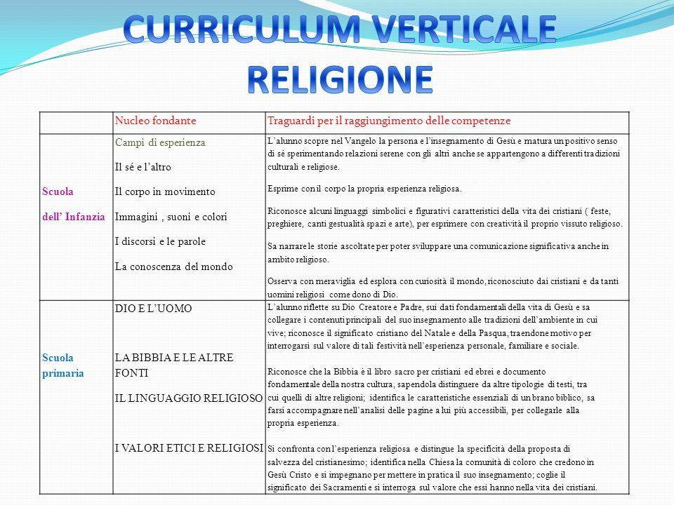 CURRICULUM VERTICALE RELIGIONE
