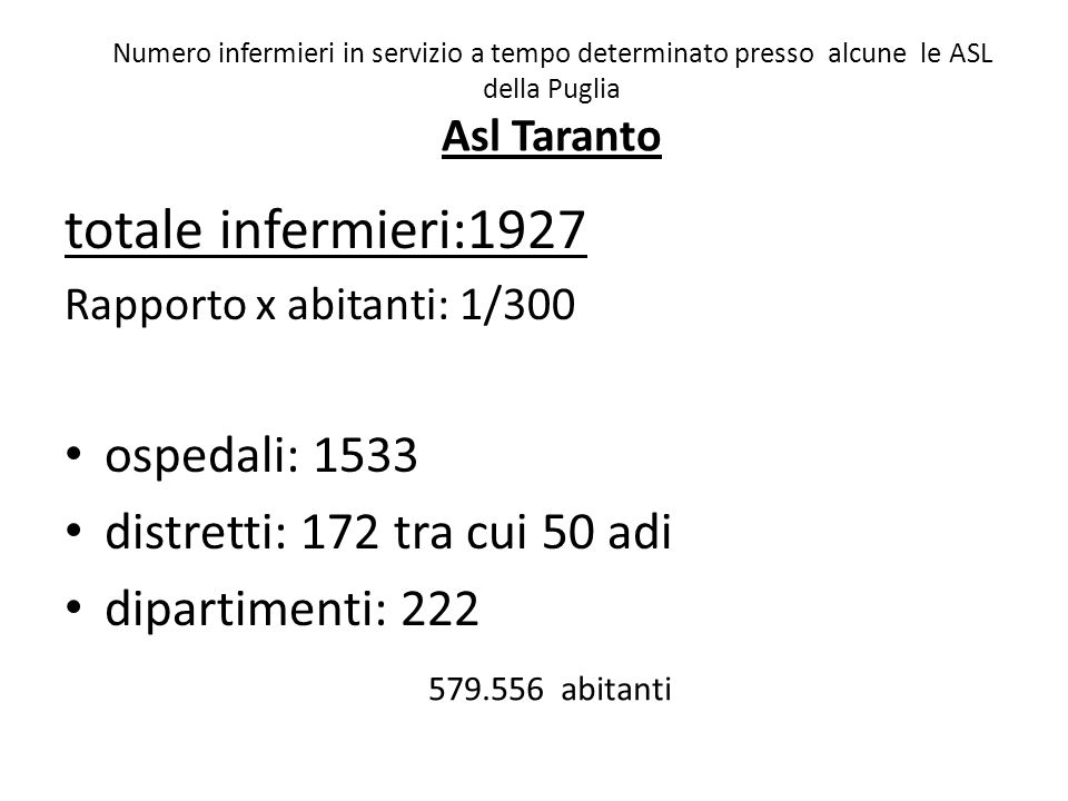 totale infermieri:1927 ospedali: 1533 distretti: 172 tra cui 50 adi