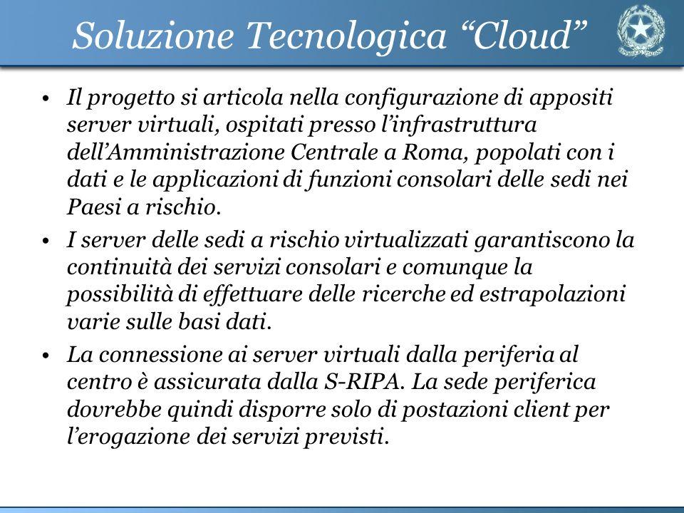 Soluzione Tecnologica Cloud