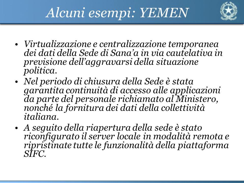 Alcuni esempi: YEMEN