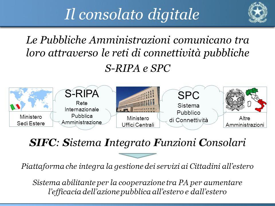 Il consolato digitale Le Pubbliche Amministrazioni comunicano tra loro attraverso le reti di connettività pubbliche S-RIPA e SPC