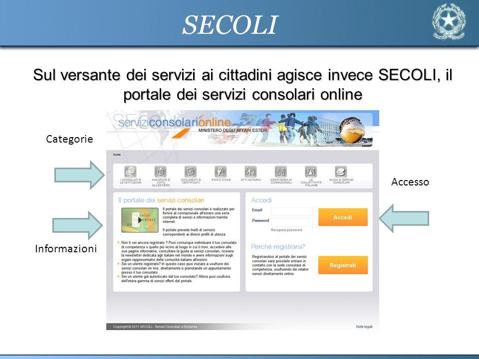 SECOLISul versante dei servizi ai cittadini agisce invece SECOLI, il portale dei servizi consolari online.