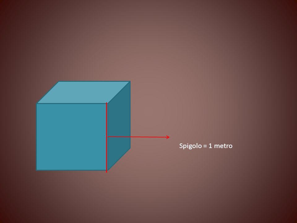Spigolo = 1 metro
