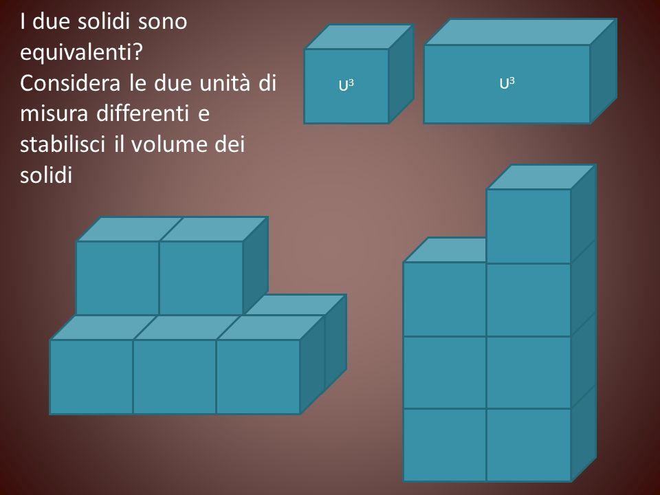 U3 U3. I due solidi sono equivalenti.