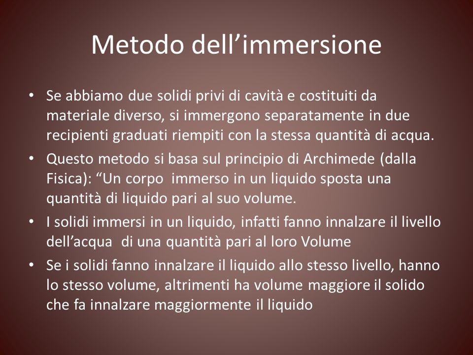 Metodo dell'immersione