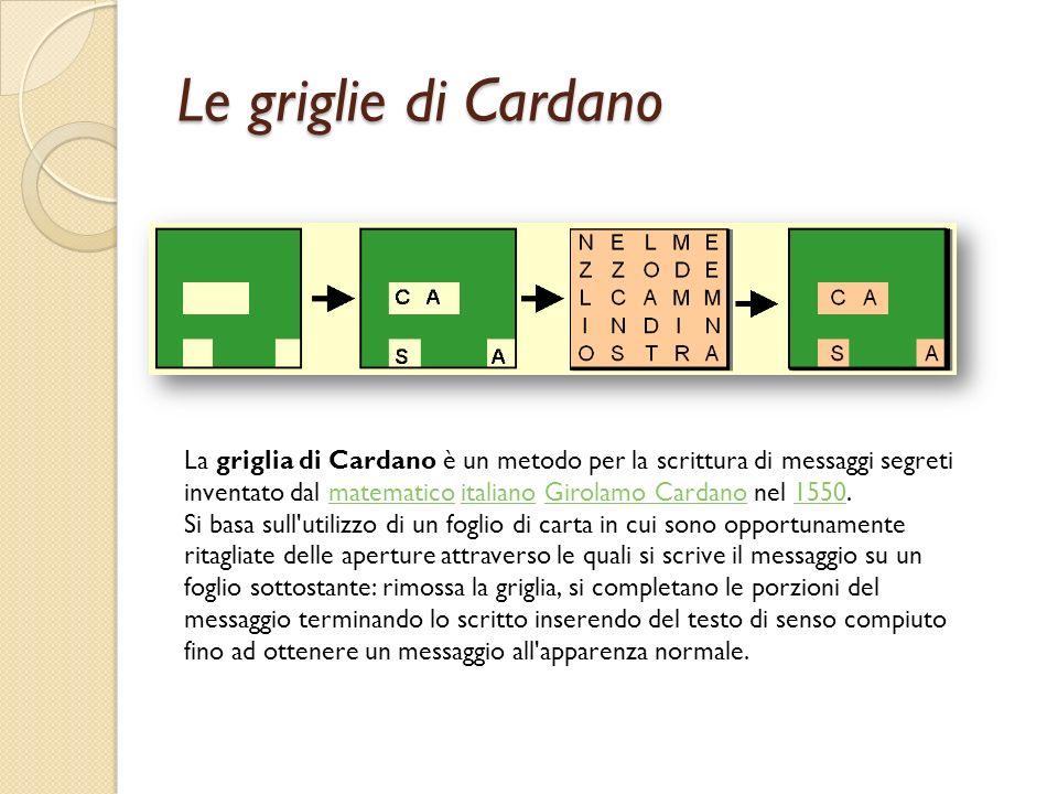 Le griglie di Cardano