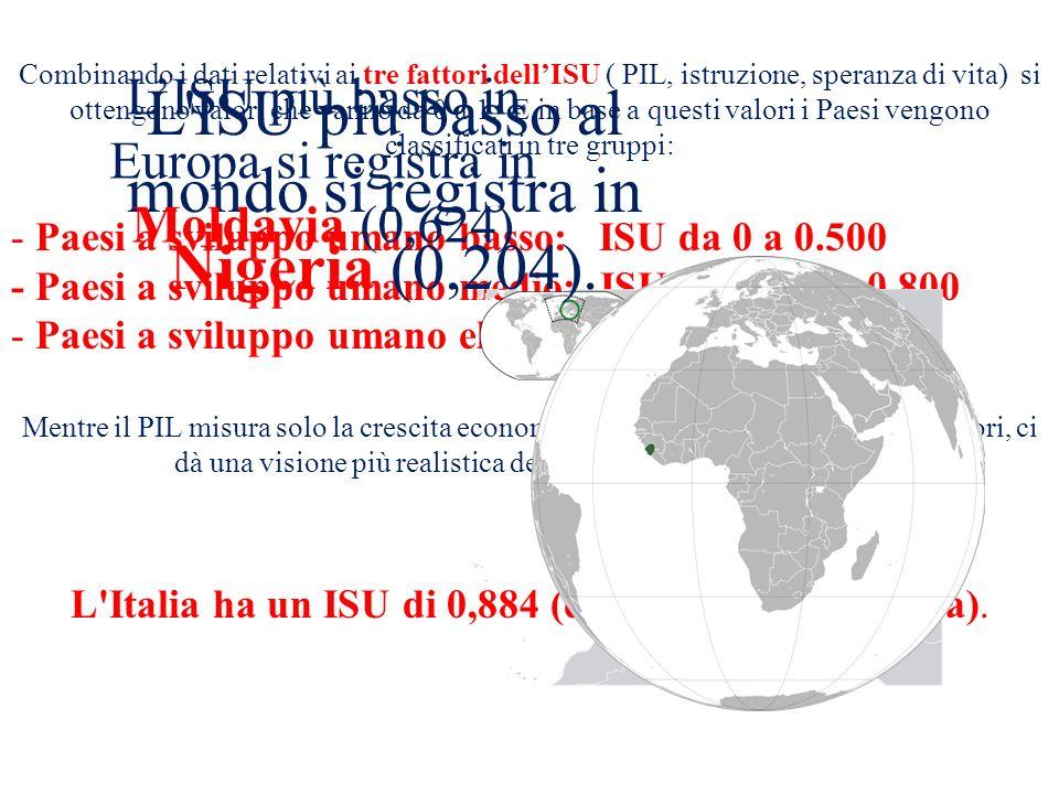 L ISU più basso al mondo si registra in Nigeria (0,204).