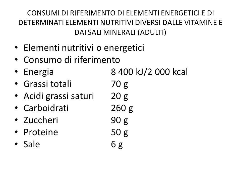 Elementi nutritivi o energetici Consumo di riferimento
