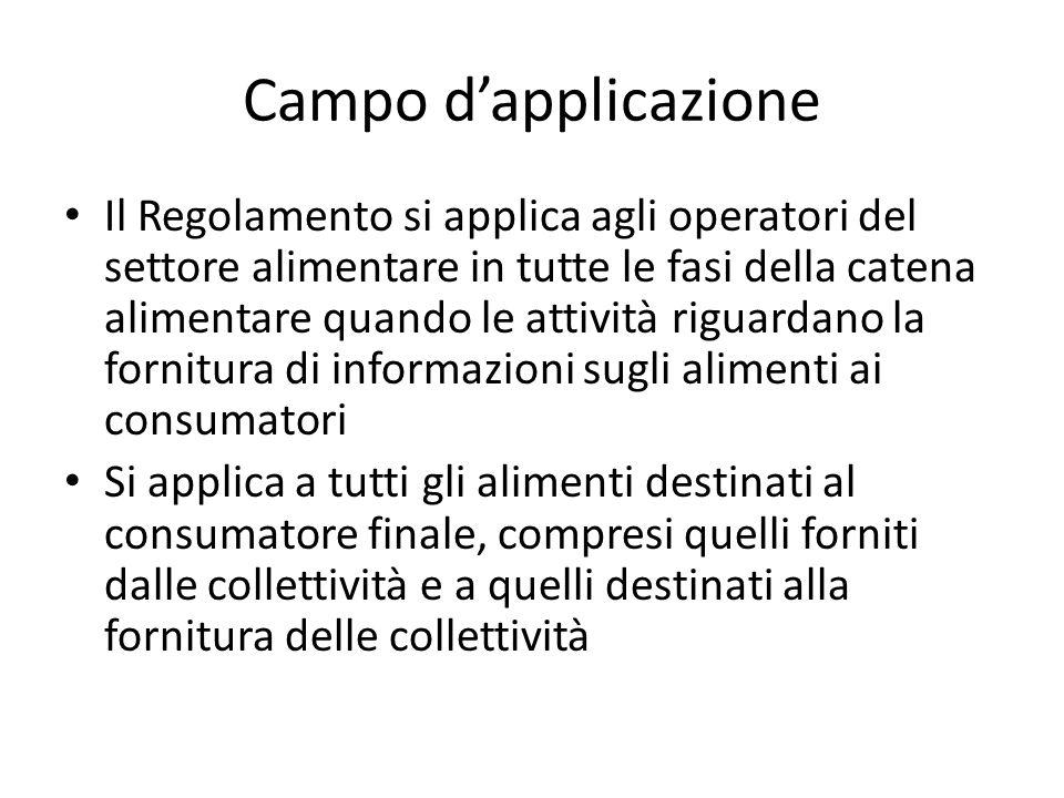 Campo d'applicazione