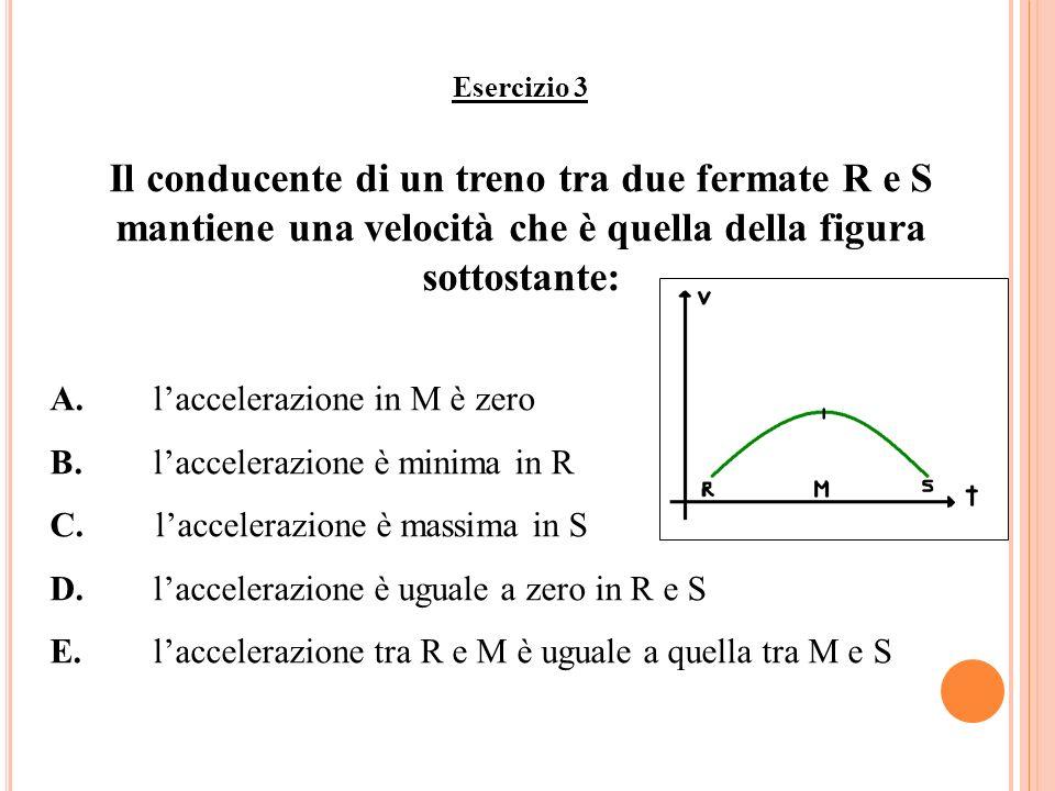 Esercizio 3 Il conducente di un treno tra due fermate R e S mantiene una velocità che è quella della figura sottostante:
