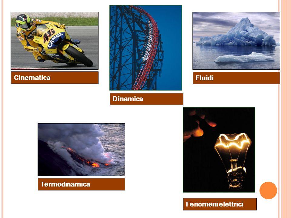 Cinematica Fluidi Dinamica Termodinamica Fenomeni elettrici