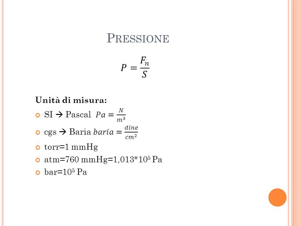 Pressione 𝑃= 𝐹 𝑛 𝑆 Unità di misura: SI  Pascal 𝑃𝑎= 𝑁 𝑚 3