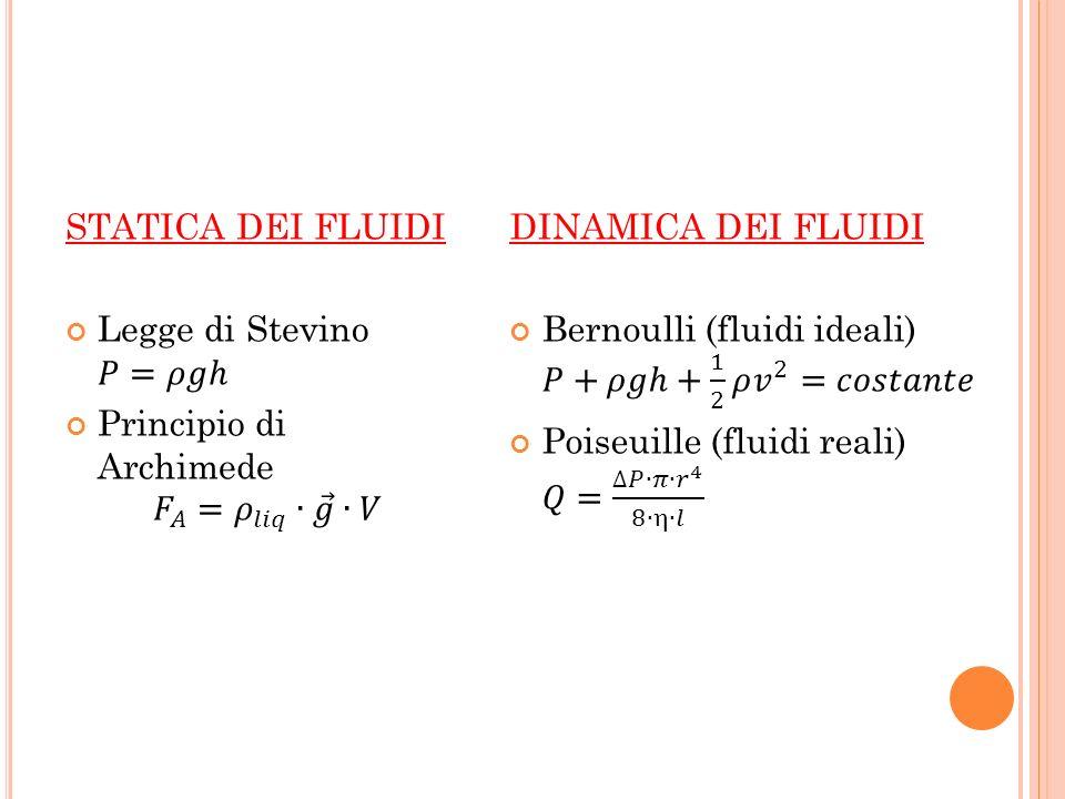 STATICA DEI FLUIDI Legge di Stevino 𝑃= 𝜌𝑔ℎ. Principio di Archimede. 𝐹 𝐴 = 𝜌 𝑙𝑖𝑞 ∙ 𝑔 ∙𝑉. DINAMICA DEI FLUIDI.