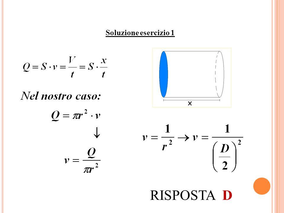 Soluzione esercizio 1 RISPOSTA D