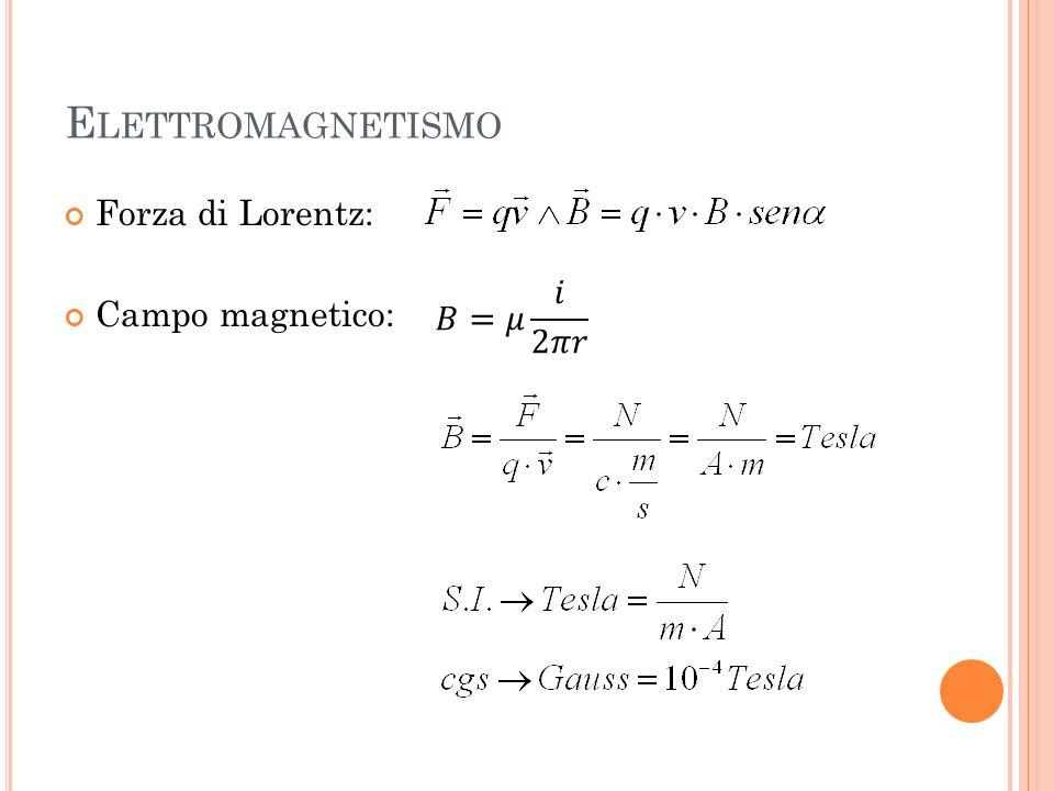 Elettromagnetismo Forza di Lorentz: Campo magnetico: 𝐵=𝜇 𝑖 2𝜋𝑟