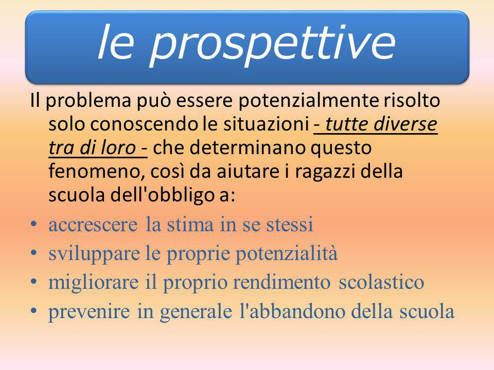 le prospettive Prospettive