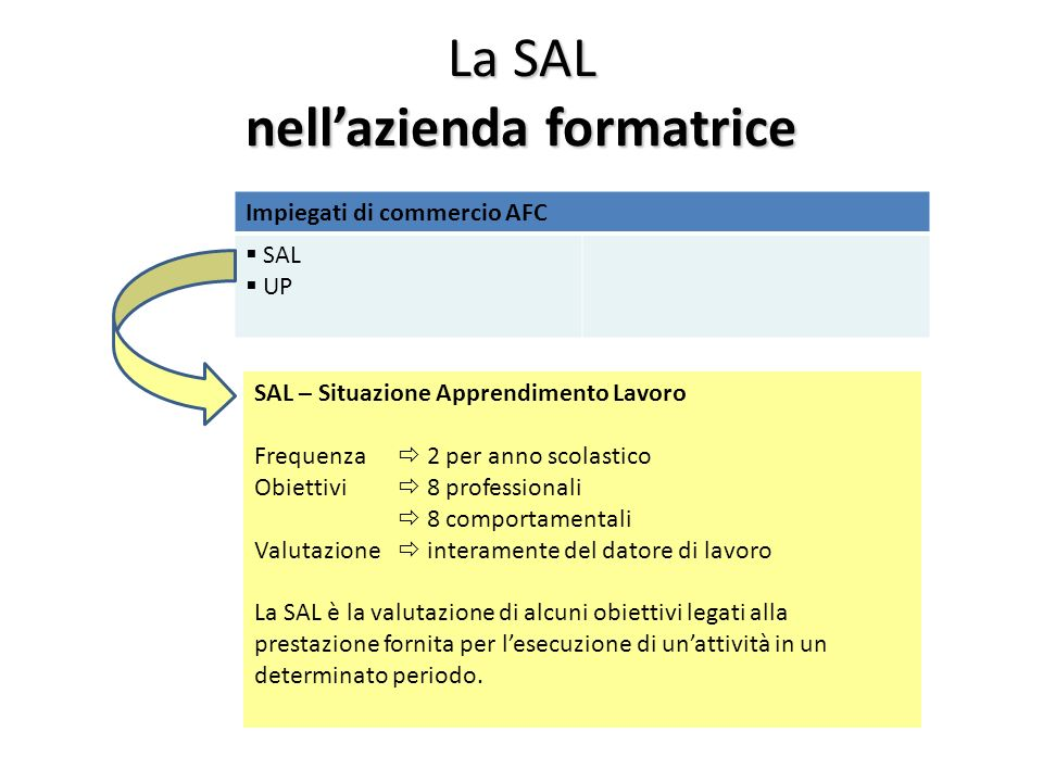 La SAL nell'azienda formatrice