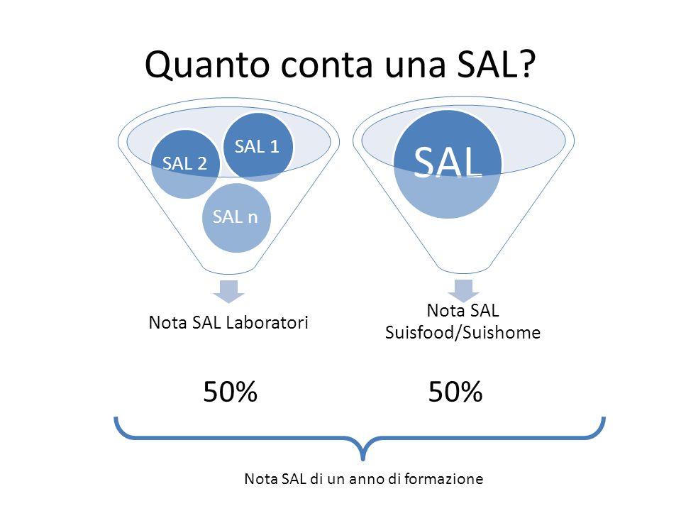 Quanto conta una SAL 50% 50% Nota SAL Suisfood/Suishome