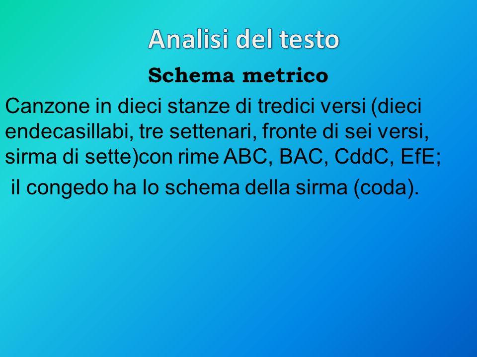 Analisi del testo Schema metrico