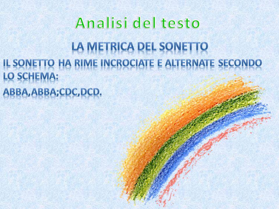 Analisi del testo La metrica del sonetto