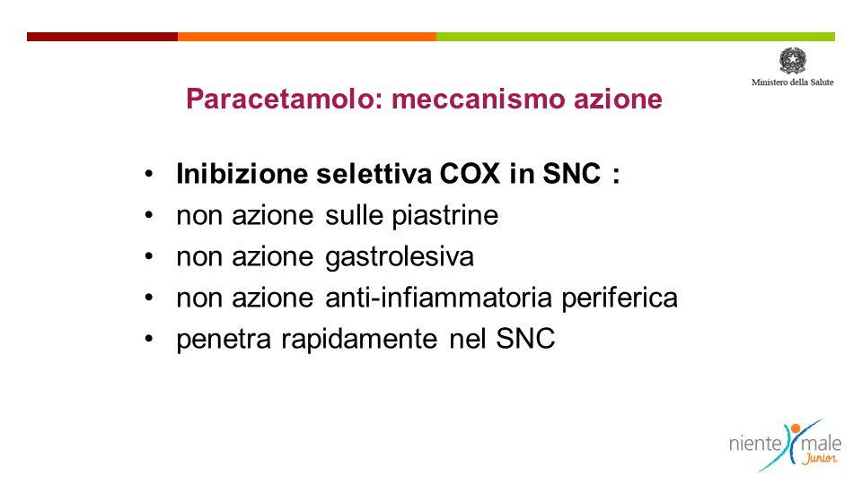 Paracetamolo: meccanismo azione