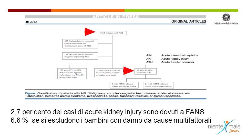 2,7 per cento dei casi di acute kidney injury sono dovuti a FANS