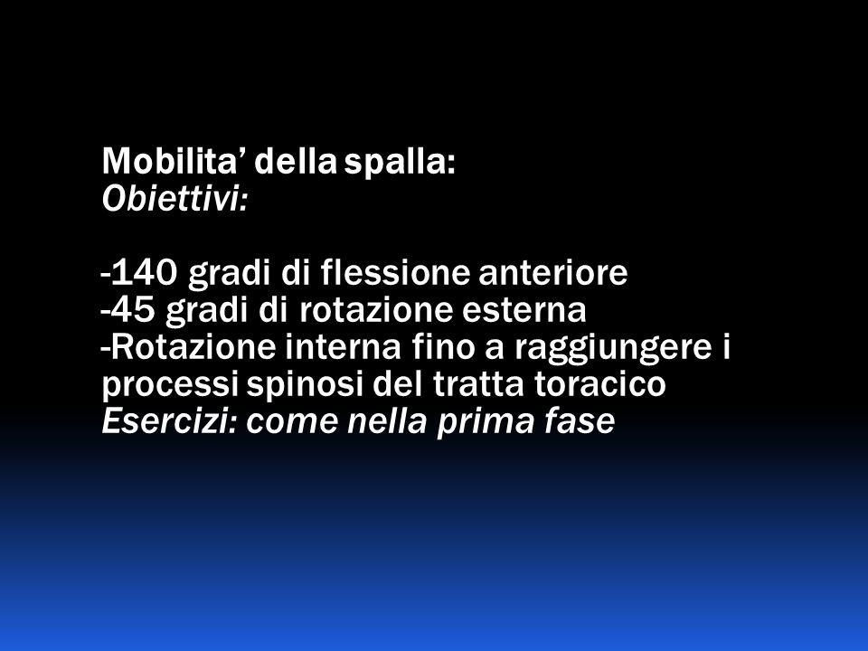 Mobilita' della spalla: