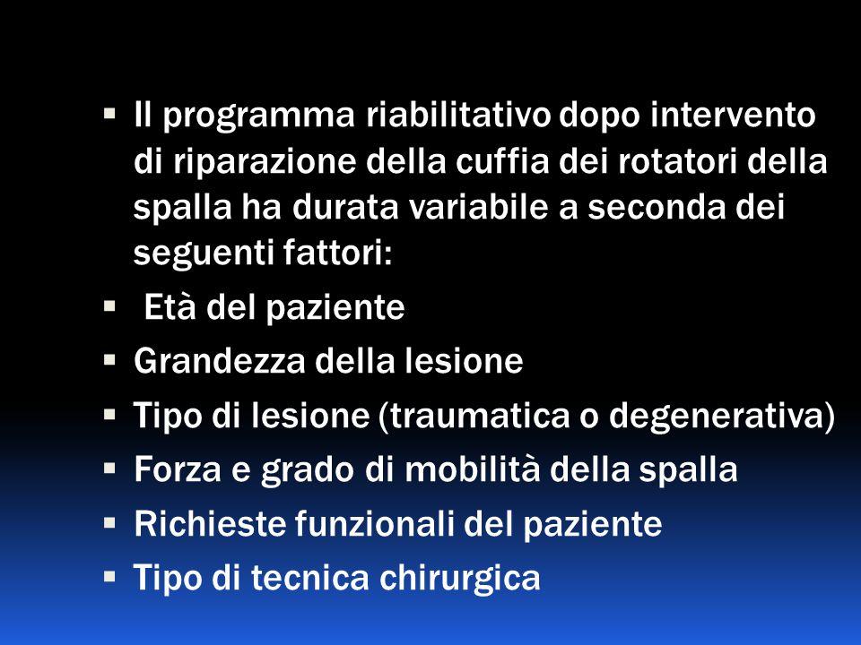 Il programma riabilitativo dopo intervento di riparazione della cuffia dei rotatori della spalla ha durata variabile a seconda dei seguenti fattori: