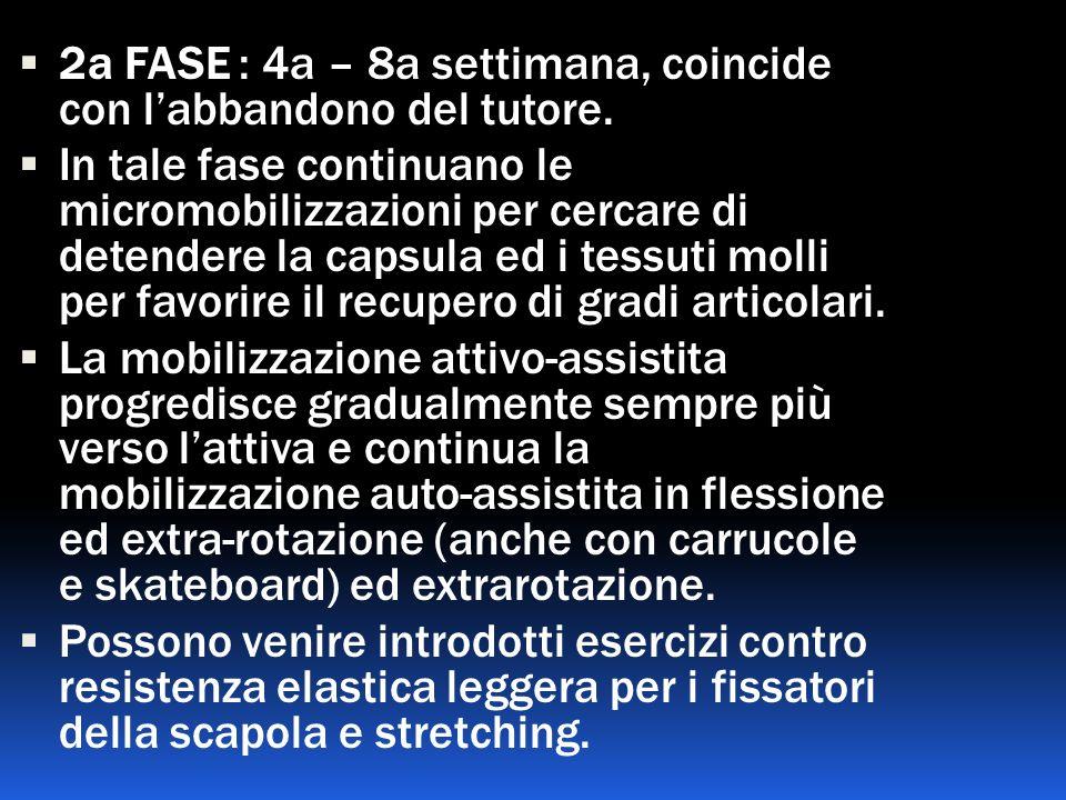 2a FASE : 4a – 8a settimana, coincide con l'abbandono del tutore.
