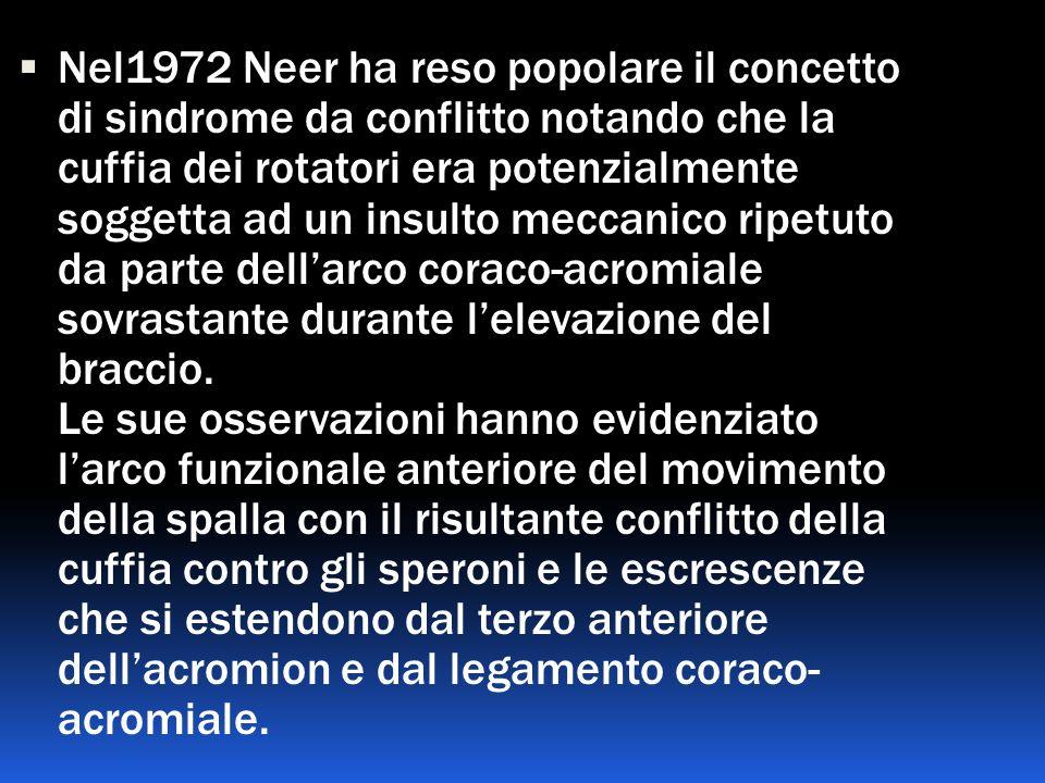 Nel1972 Neer ha reso popolare il concetto di sindrome da conflitto notando che la cuffia dei rotatori era potenzialmente soggetta ad un insulto meccanico ripetuto da parte dell'arco coraco-acromiale sovrastante durante l'elevazione del braccio.