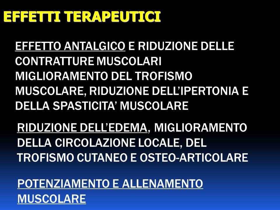 EFFETTI TERAPEUTICI EFFETTO ANTALGICO E RIDUZIONE DELLE CONTRATTURE MUSCOLARI.