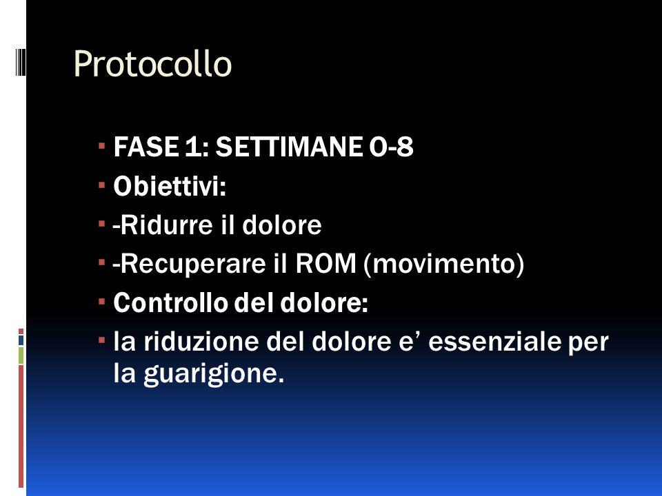 Protocollo FASE 1: SETTIMANE O-8 Obiettivi: -Ridurre il dolore