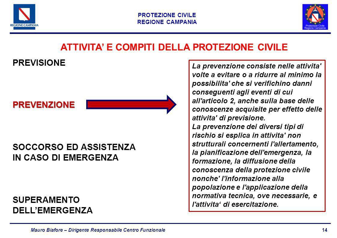ATTIVITA' E COMPITI DELLA PROTEZIONE CIVILE
