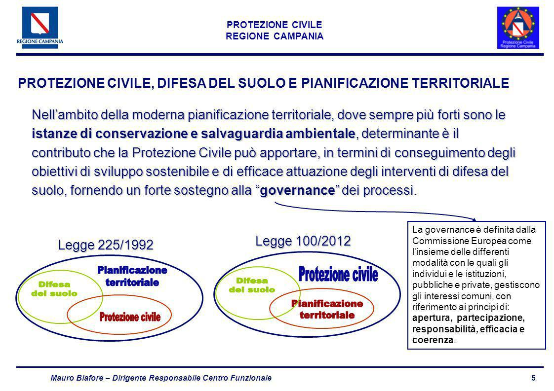 PROTEZIONE CIVILE, DIFESA DEL SUOLO E PIANIFICAZIONE TERRITORIALE