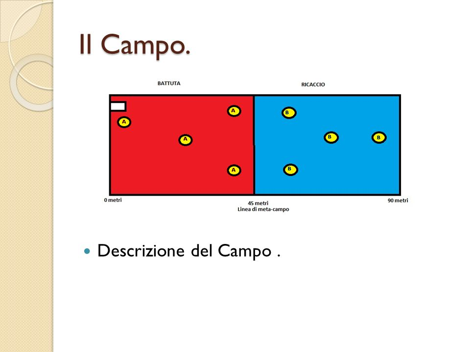 Il Campo. Descrizione del Campo .