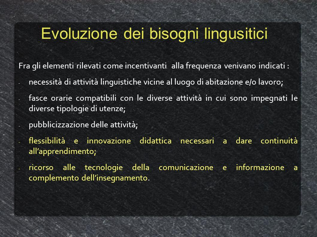 Evoluzione dei bisogni lingusitici
