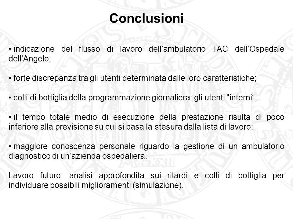 Conclusioni indicazione del flusso di lavoro dell'ambulatorio TAC dell'Ospedale dell'Angelo;