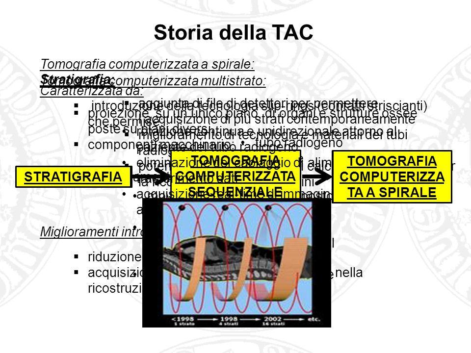 Storia della TAC Tomografia computerizzata a spirale: Stratigrafia: